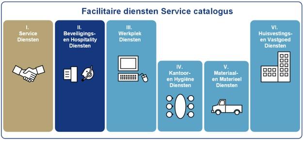 wat betekent facilitaire dienst